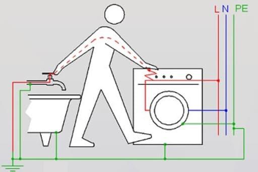 Схема заземления стиральной машинки