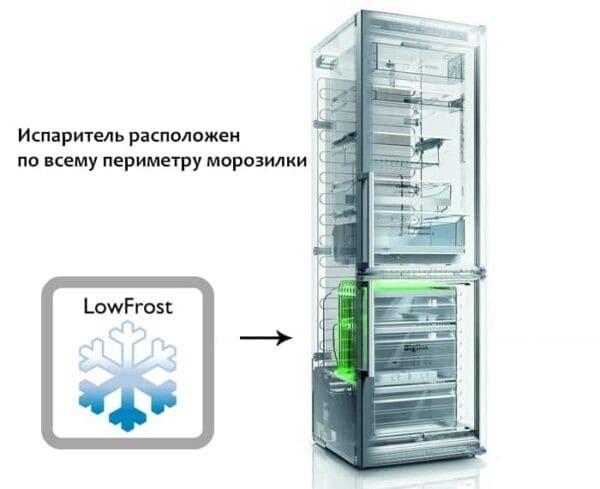 Система LowFrost